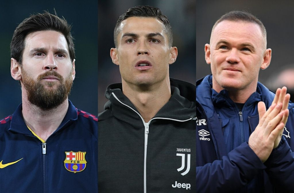 Top 10 Richest Footballers In The World In 2020